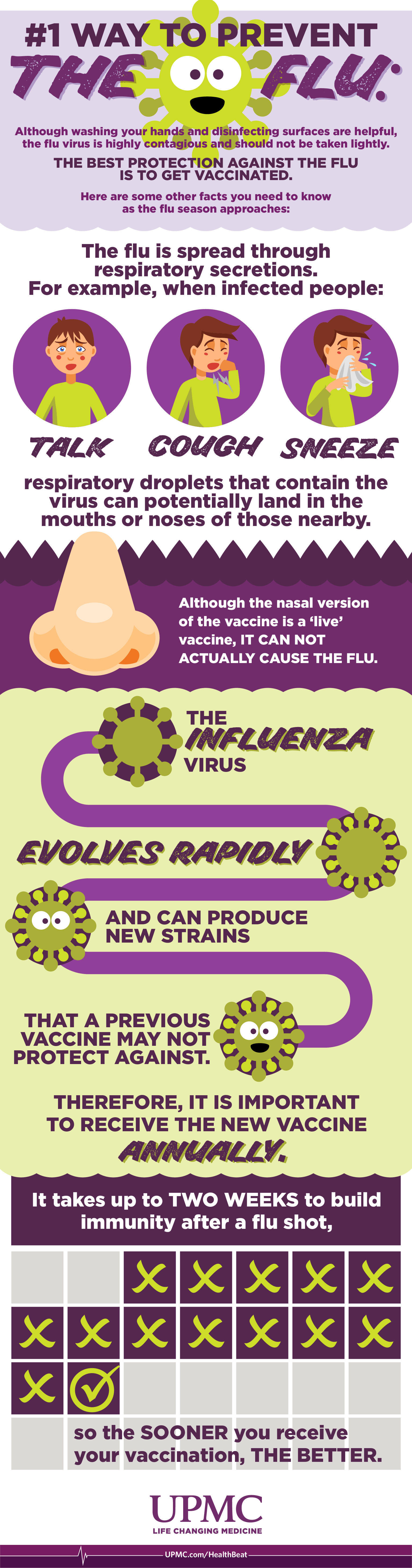 Learn more about how to treat the flu