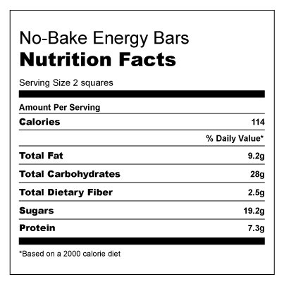Nutrition Facts for no-bake energy bars