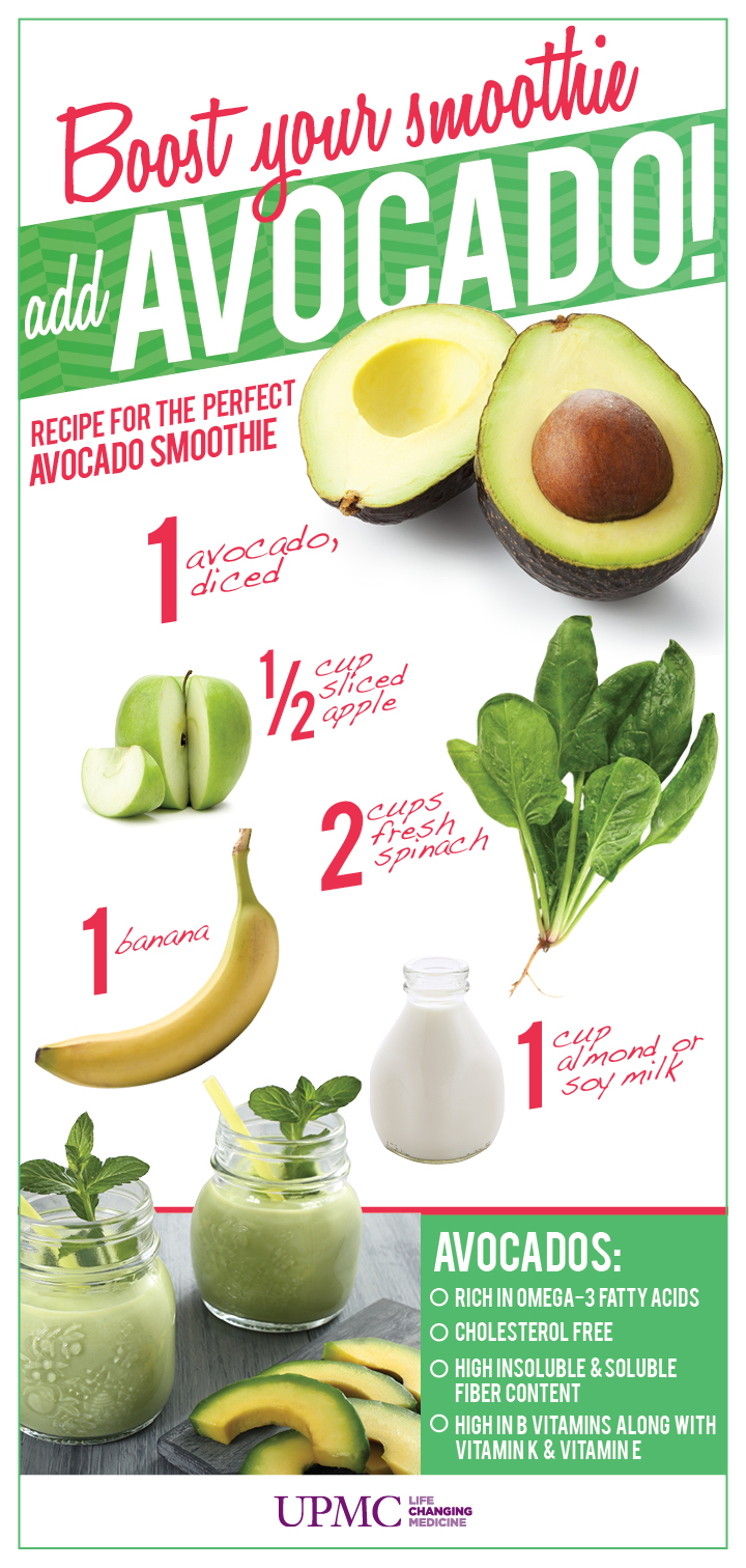 Avocado Green Smoothie Recipe | UPMC HealthBeat