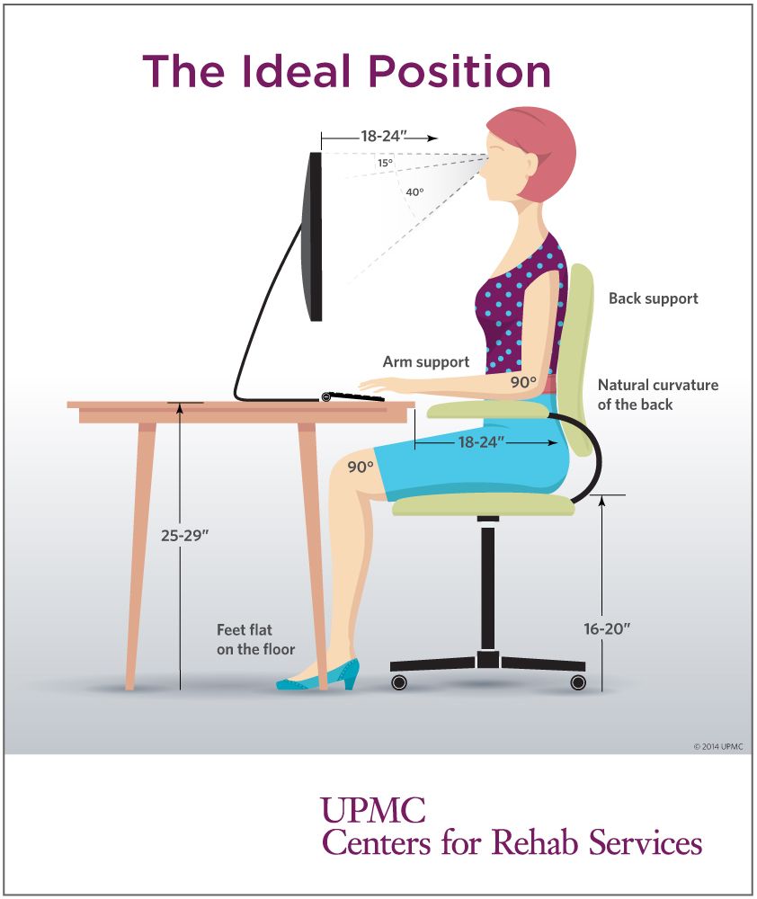 how to improve posture while sitting | upmc healthbeat