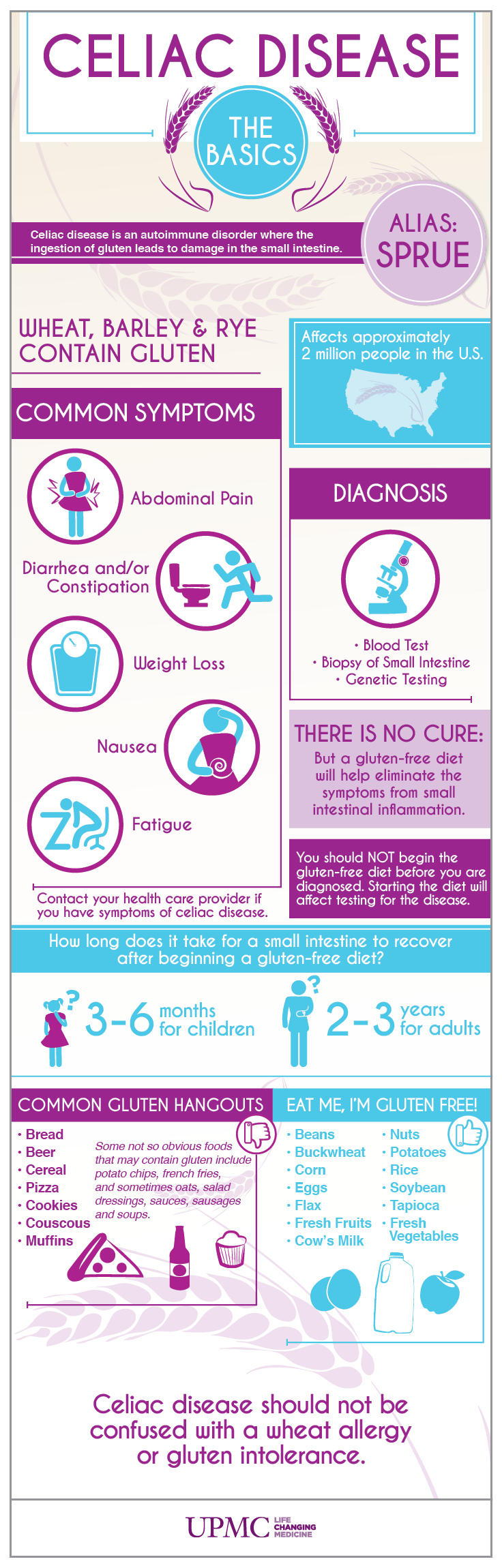 Celiac Disease Causes and Symtoms Infographic   UPMC HealthBeat