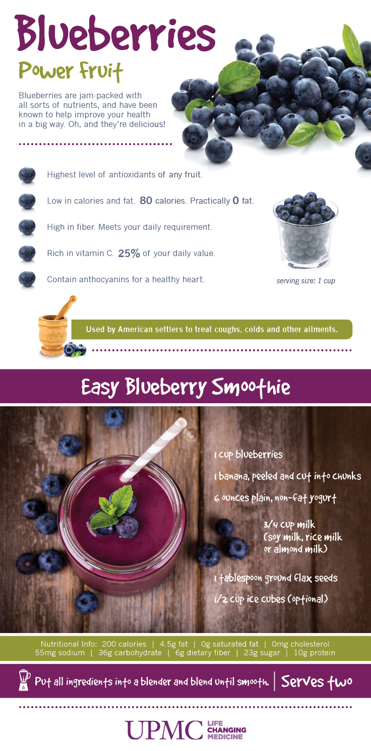 Blueberry Infographic and Recipe Card | UPMC HealthBeat