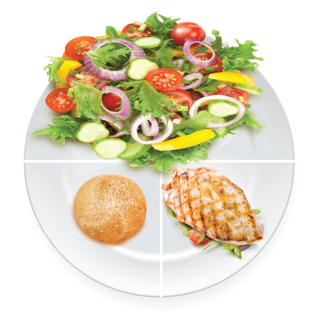 Eat Smart Picture Your Plate Upmc Healthbeat