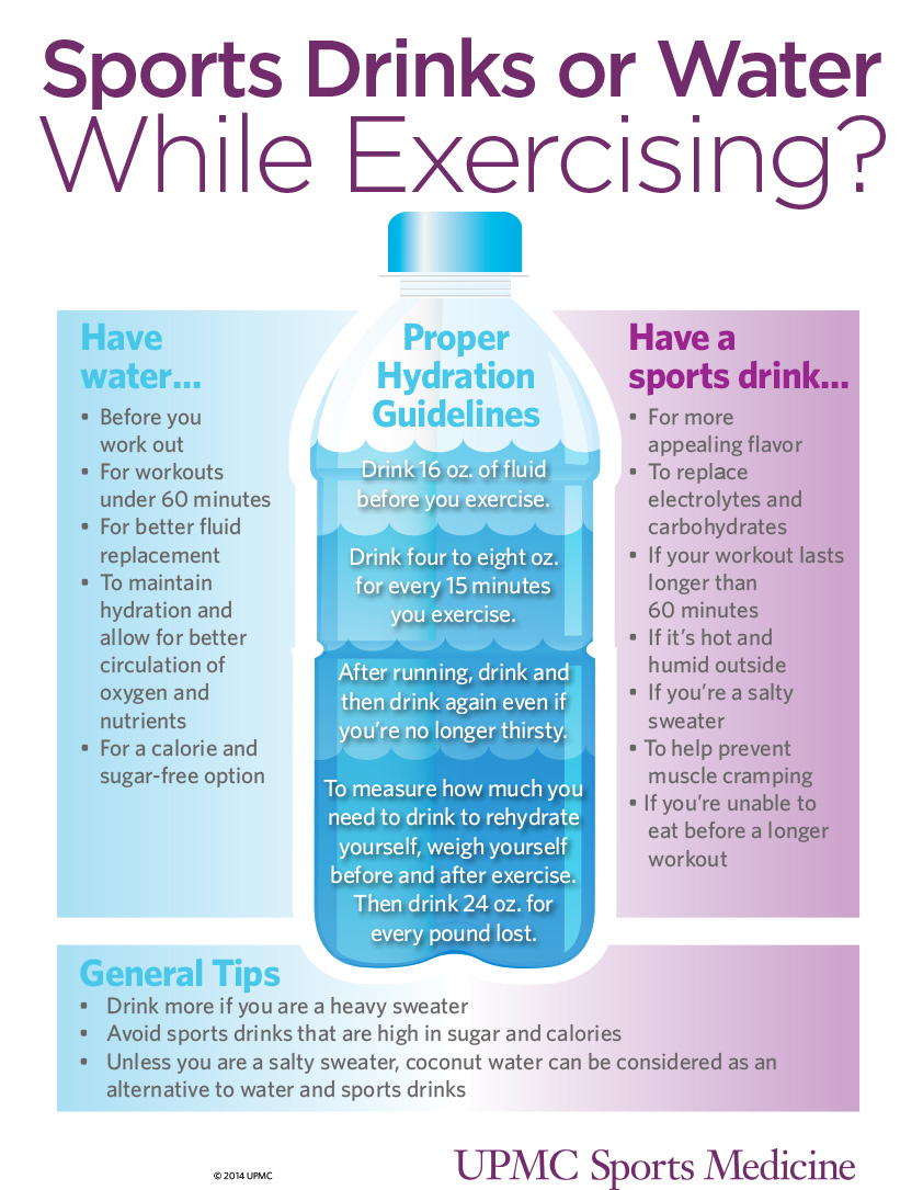 What to drink while exercising