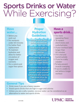 Learn more about the difference between sports drinks and water