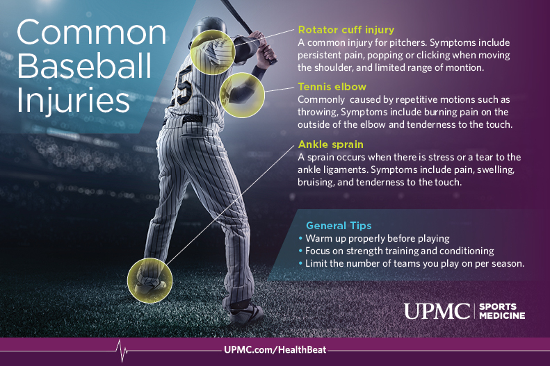 Learn more about common baseball injuries
