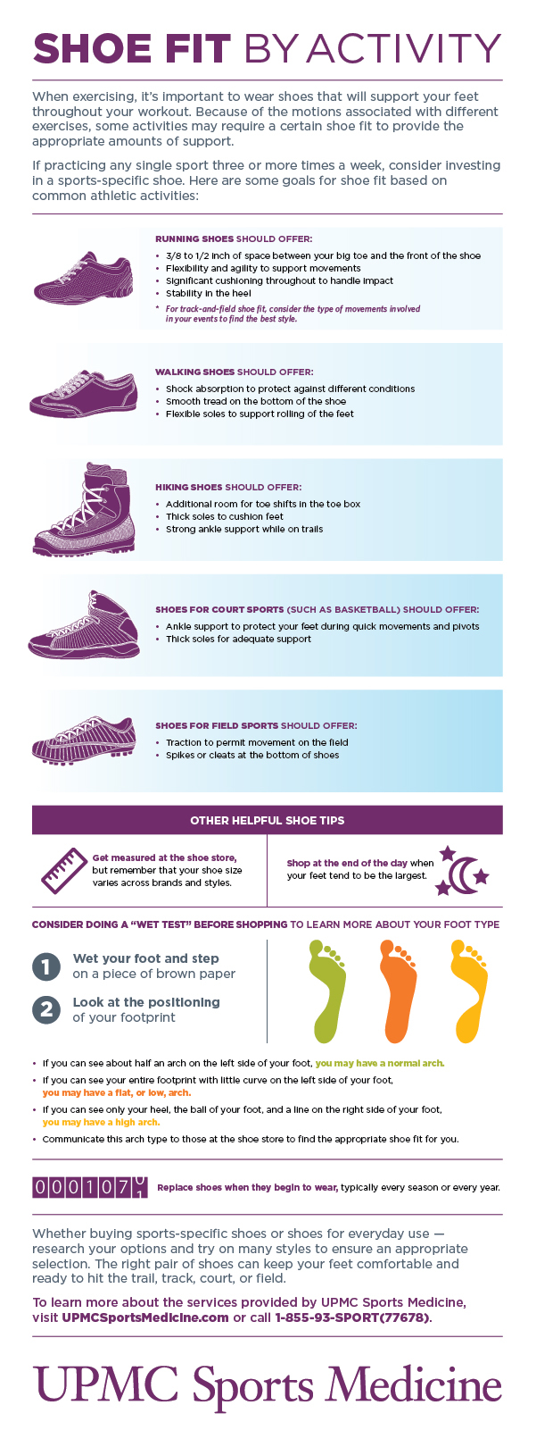 Shoe Buying Tips for Athletes | UPMC HealthBeat