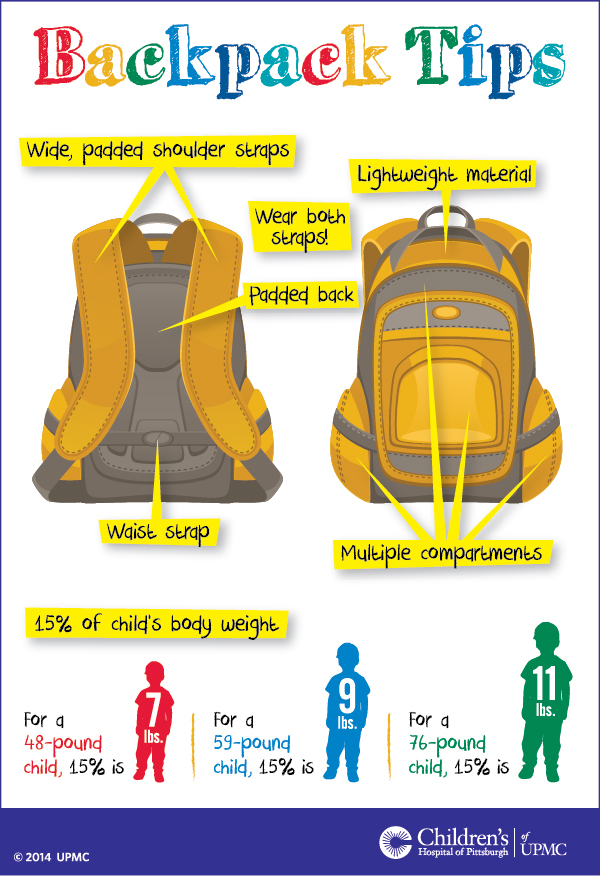 Backpack Safety Tips graphic