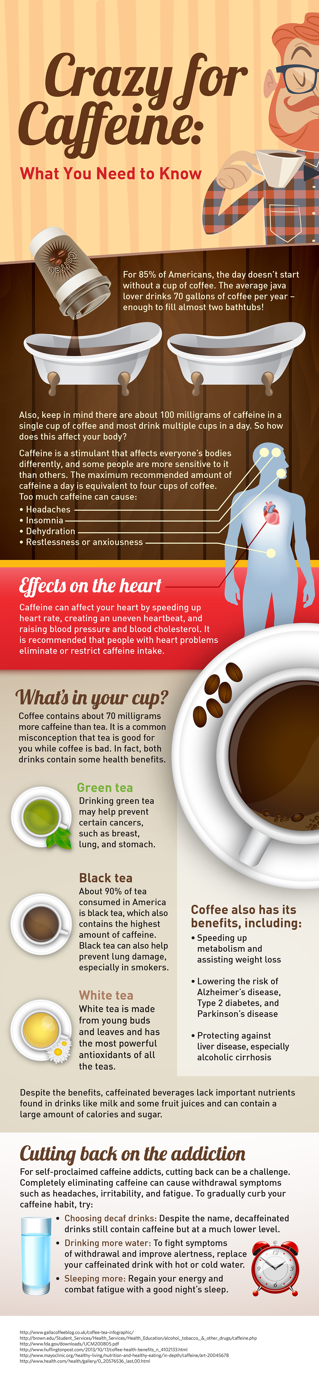 Infographic: Caffeine Facts and Statistics