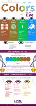What does your eye color say about your health?