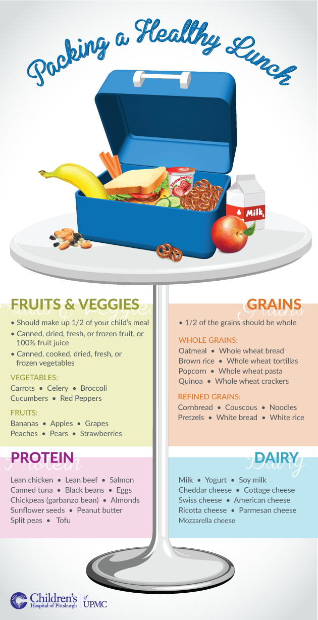 Healthy Lunch Graphic