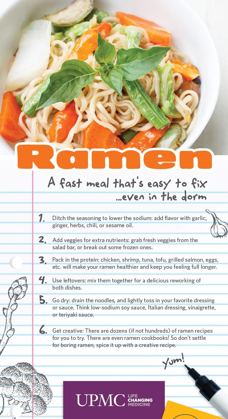 Ramen Graphic