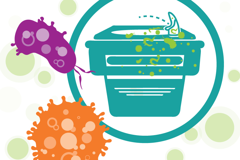 germs in classroom