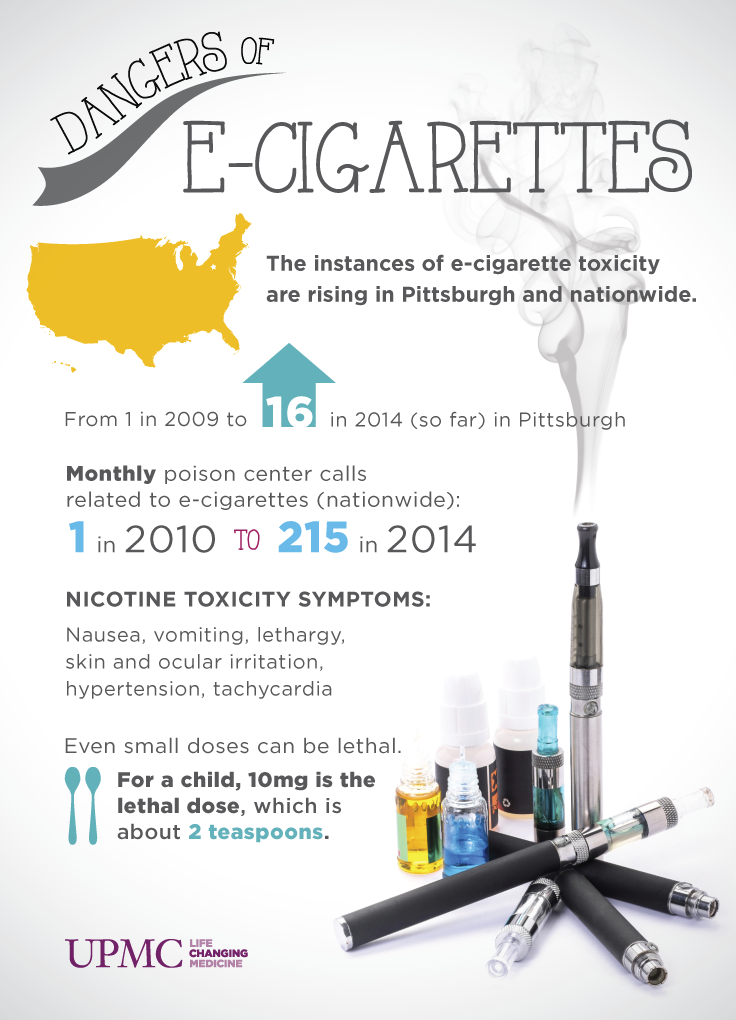 Discover the dangers of e-cigarettes, especially for young children.