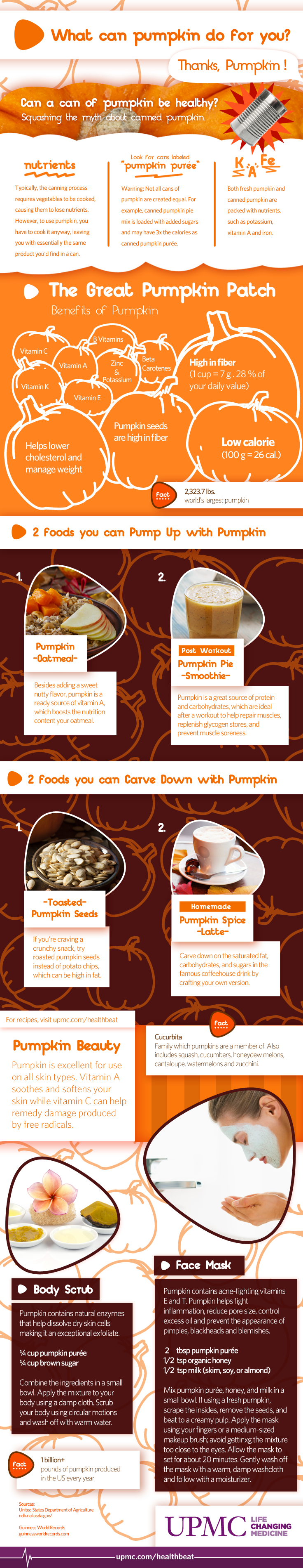 Discover the health benefits of pumpkin