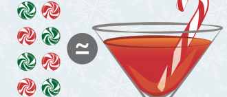 How many calories are in your favorite holiday drinks?