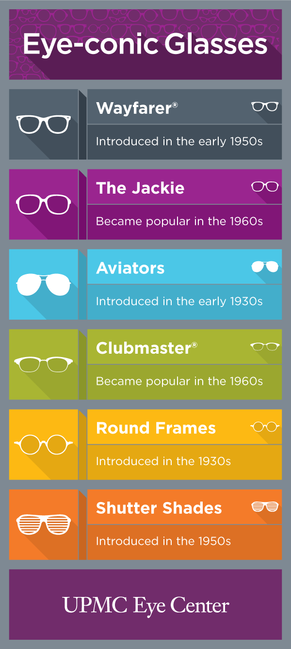 infographic of types of glasses