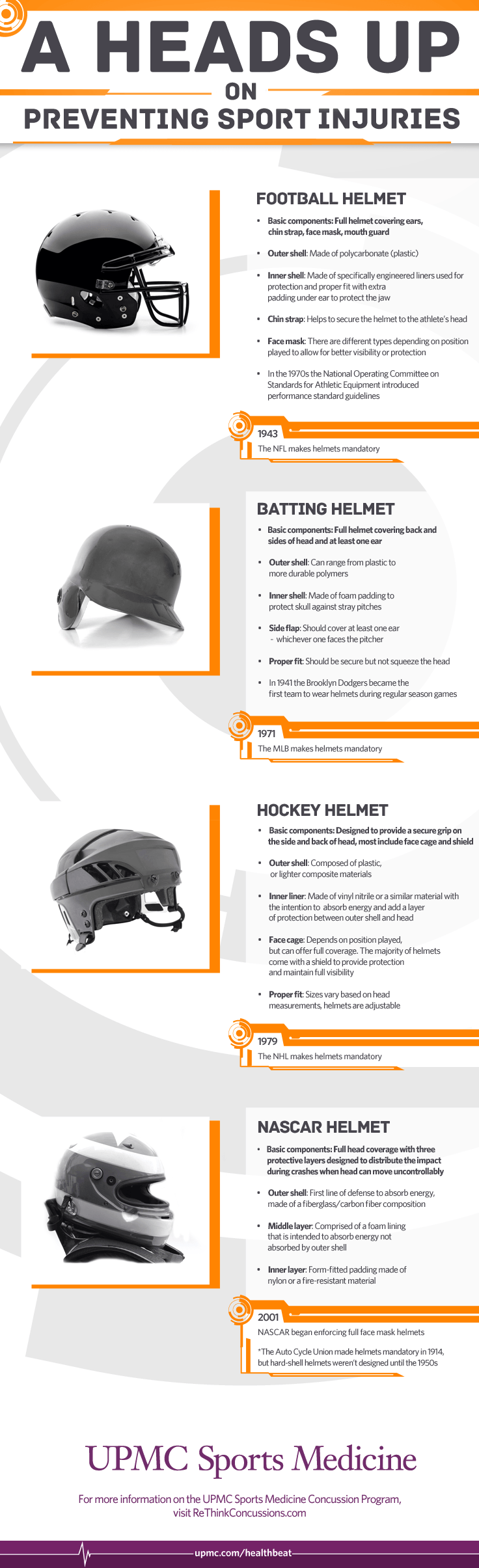 helmets and concussion