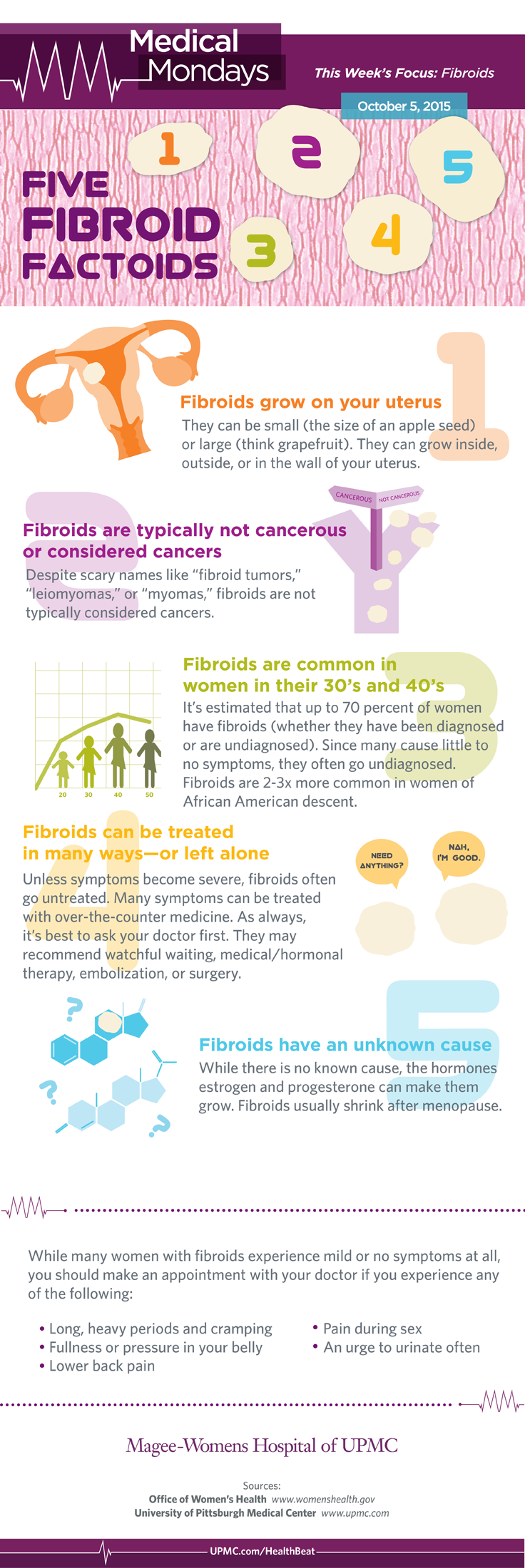 fibroids infographic