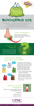 Learn about what boogers are and how you can get rid of them