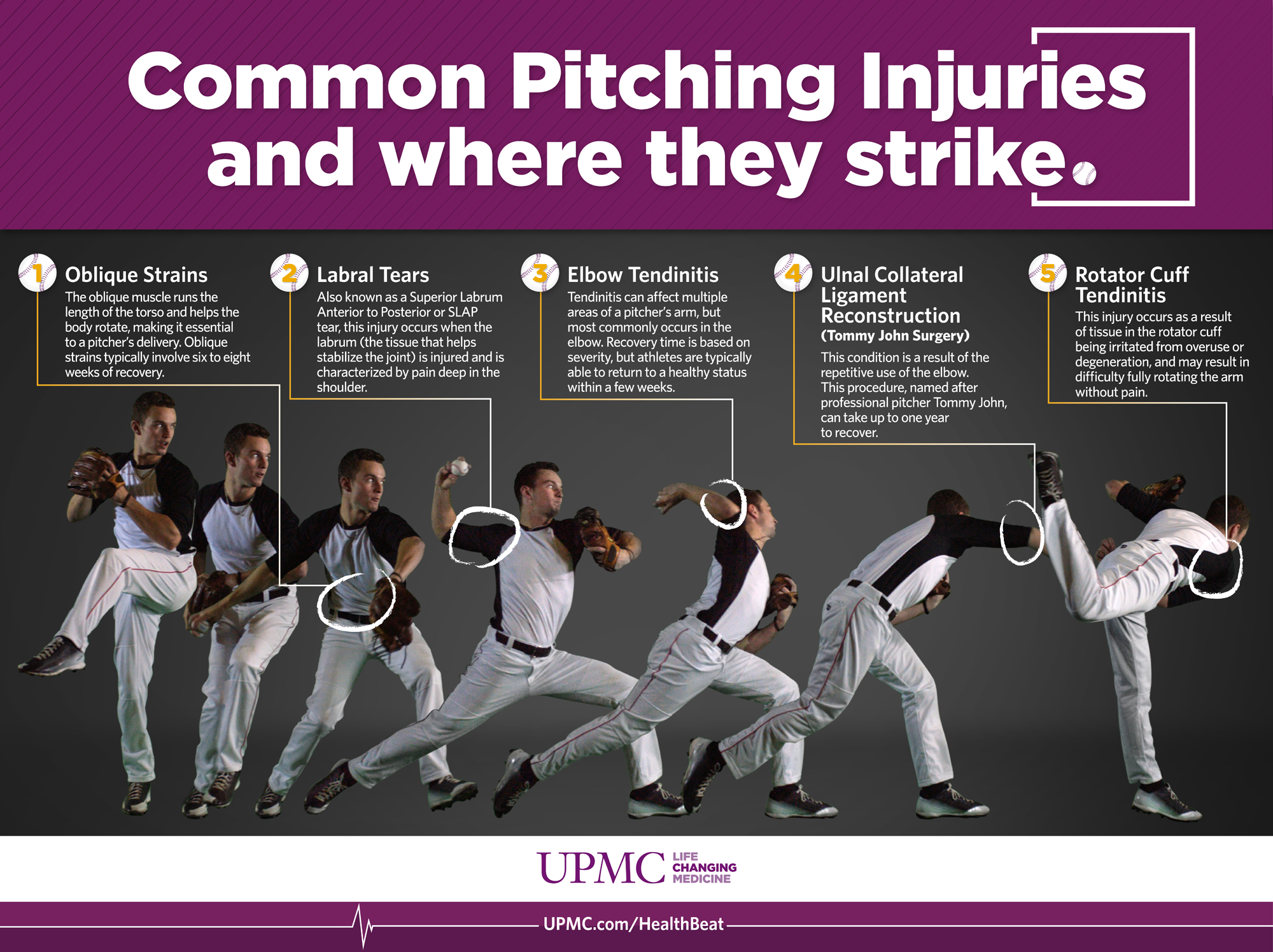pitching infographic