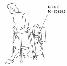 What Is Bathroom In Spanish. Image Result For What Is Bathroom In Spanish