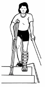 This illustration shows how to walk to down steps on crutches.