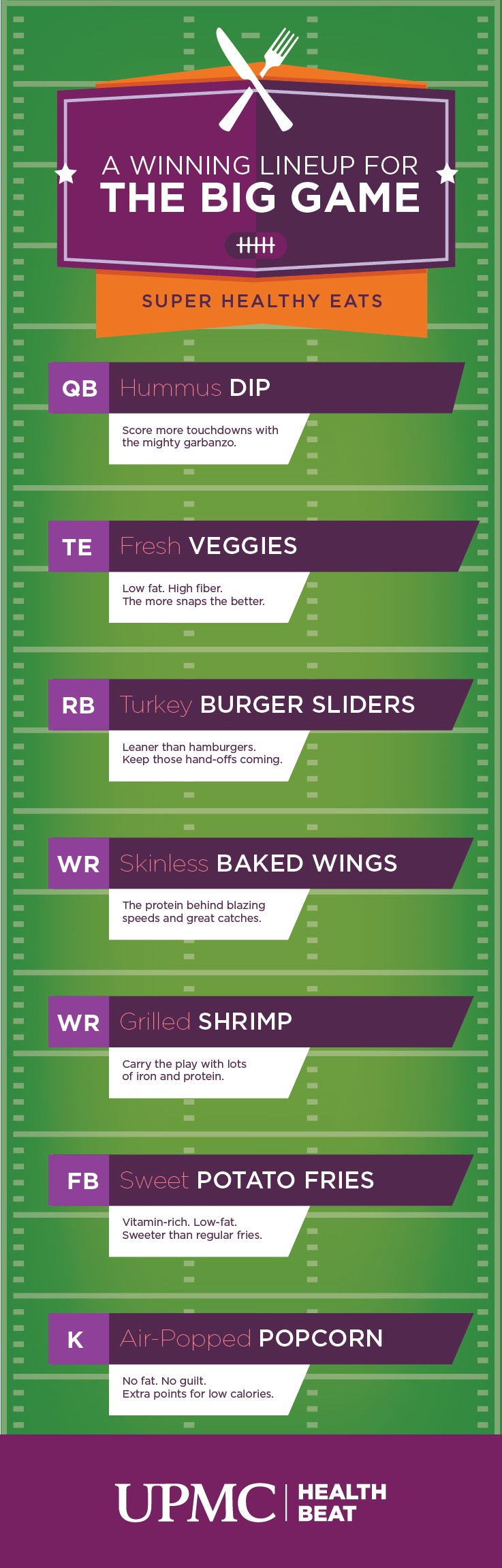Try these healthy game-day recipe ideas.
