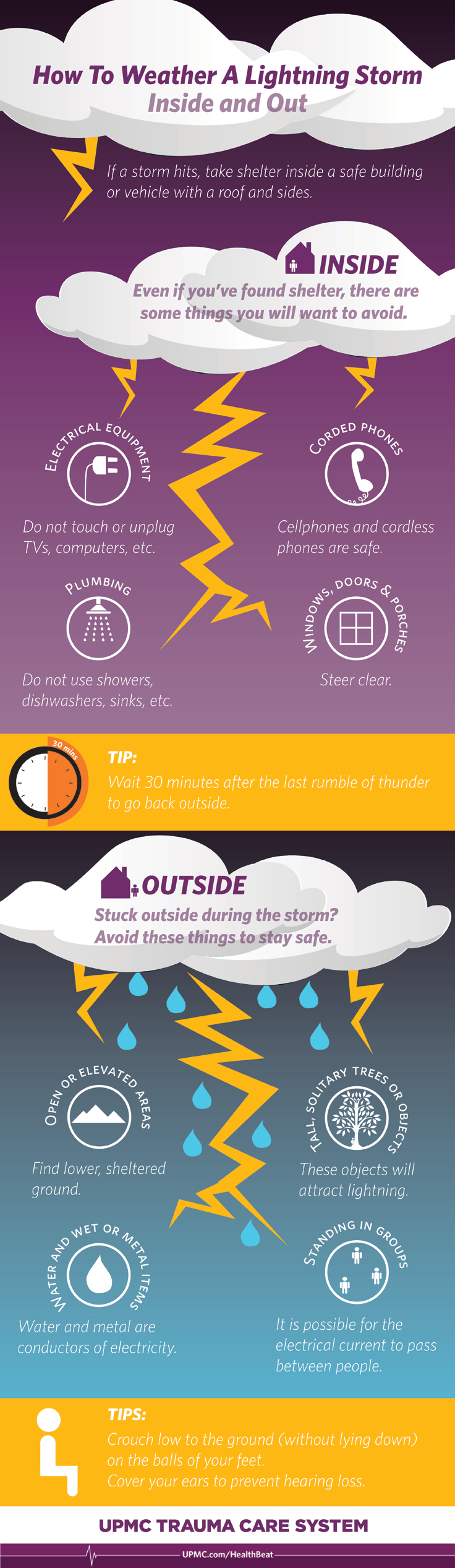 Tips for staying safe during a thunderstorm.