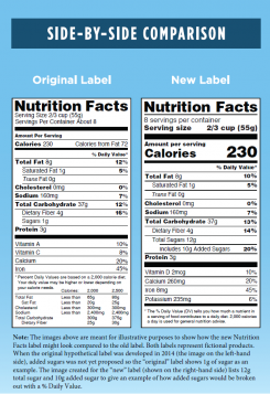 Side-by-side image of a nutrition label