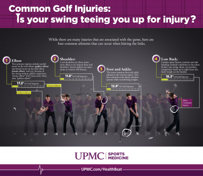 Learn more about these common golf injuries