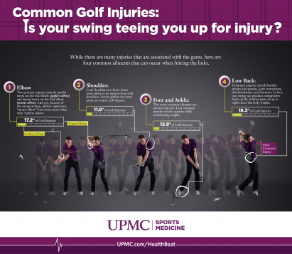 Stay safe on the links with these golf injury prevention tips