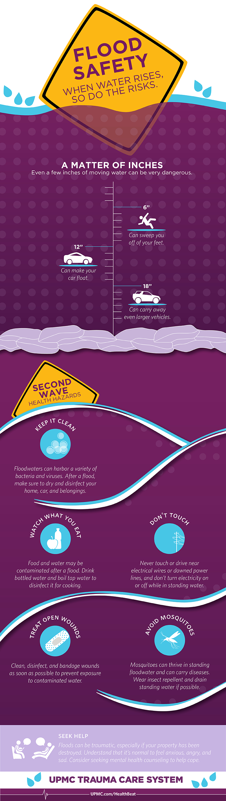 Learn about flood safety and how you can keep your family safe.