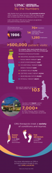 Learn more about UPMC's Centers for Rehab Services