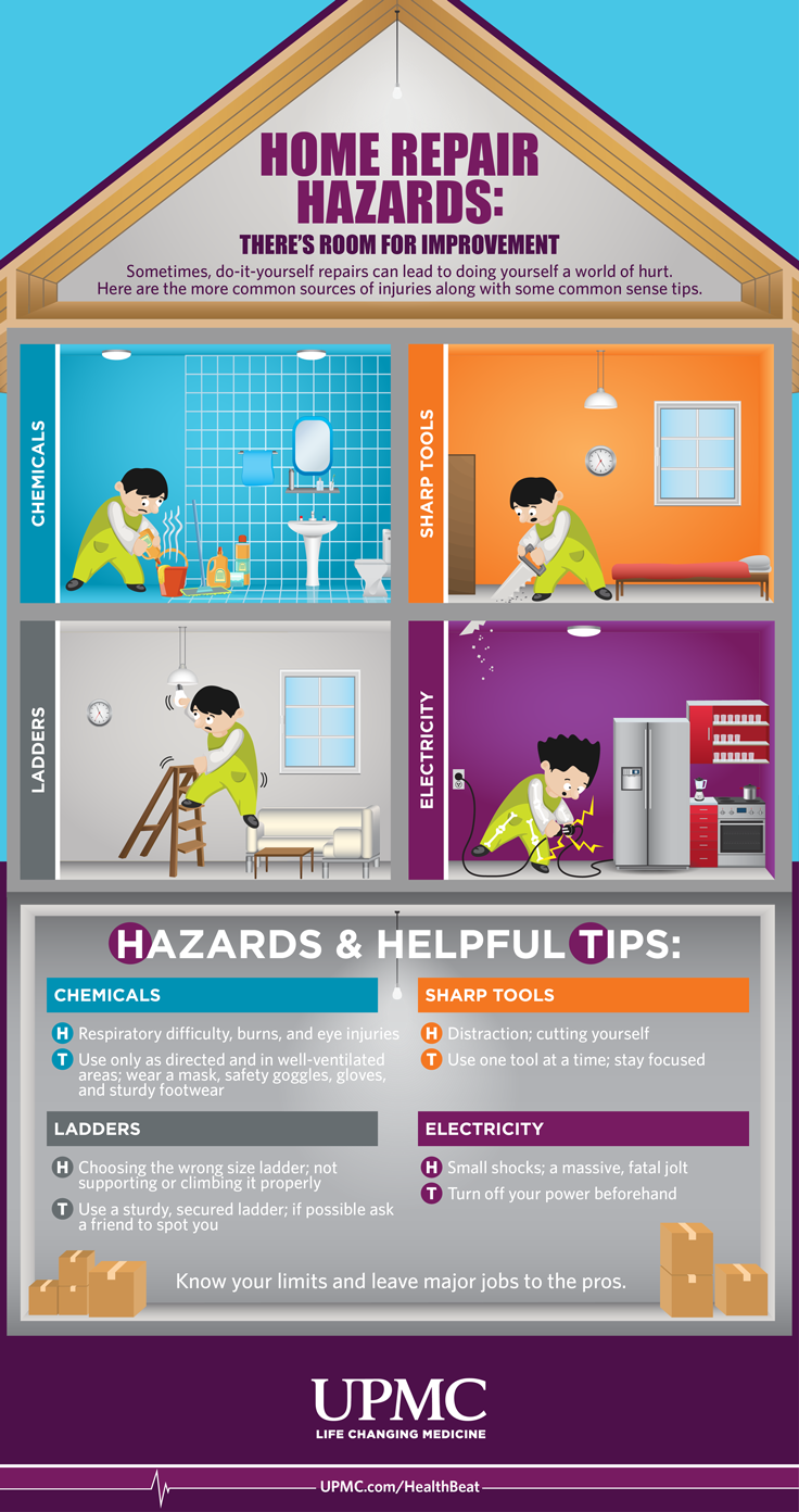 Follow these tips to stay safe while conducting home repairs.