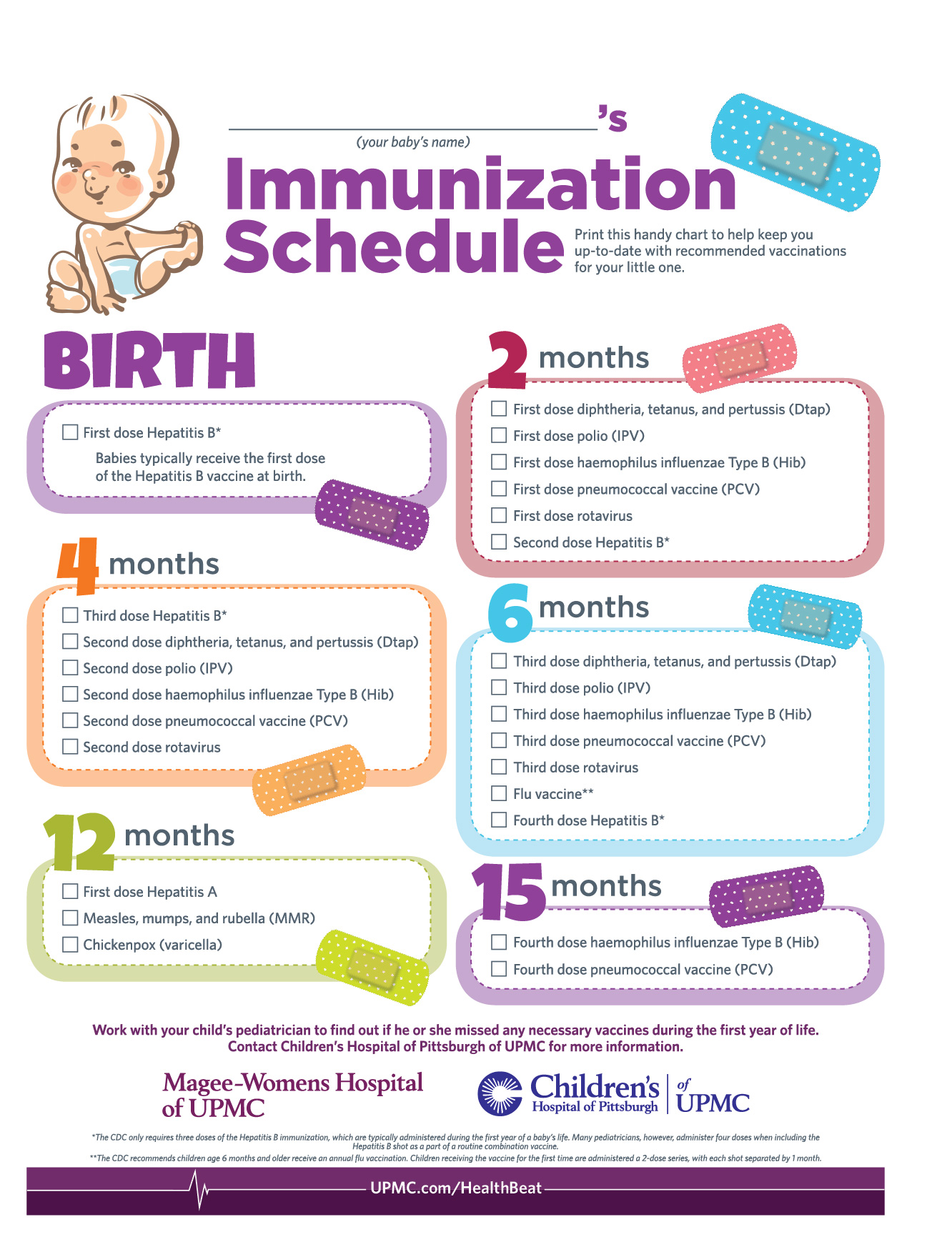 Pdf Version Of The Immunization Schedule For Print