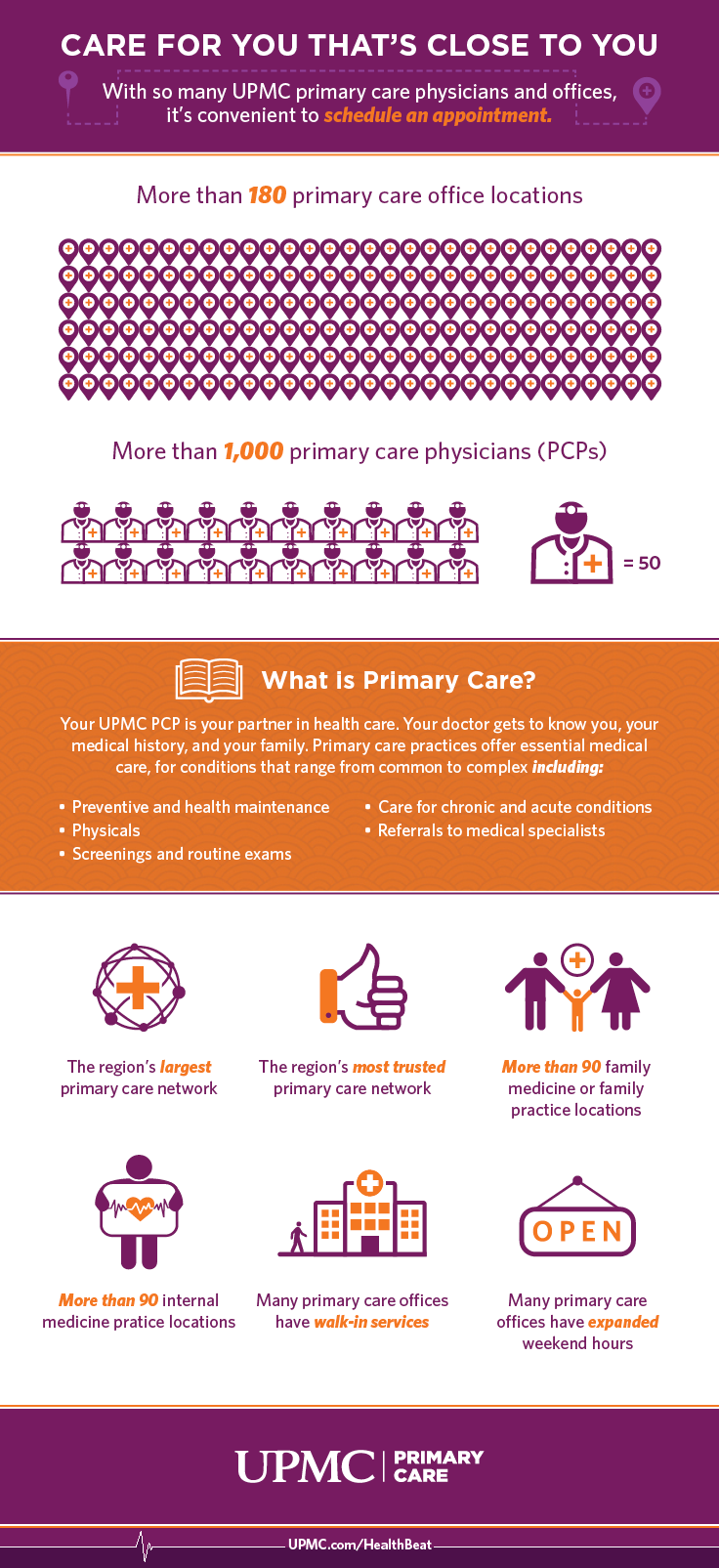 Learn more about UPMC Primary Care