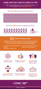 Learn more about UPMC primary care and how you can find the medical attention you need close to home.