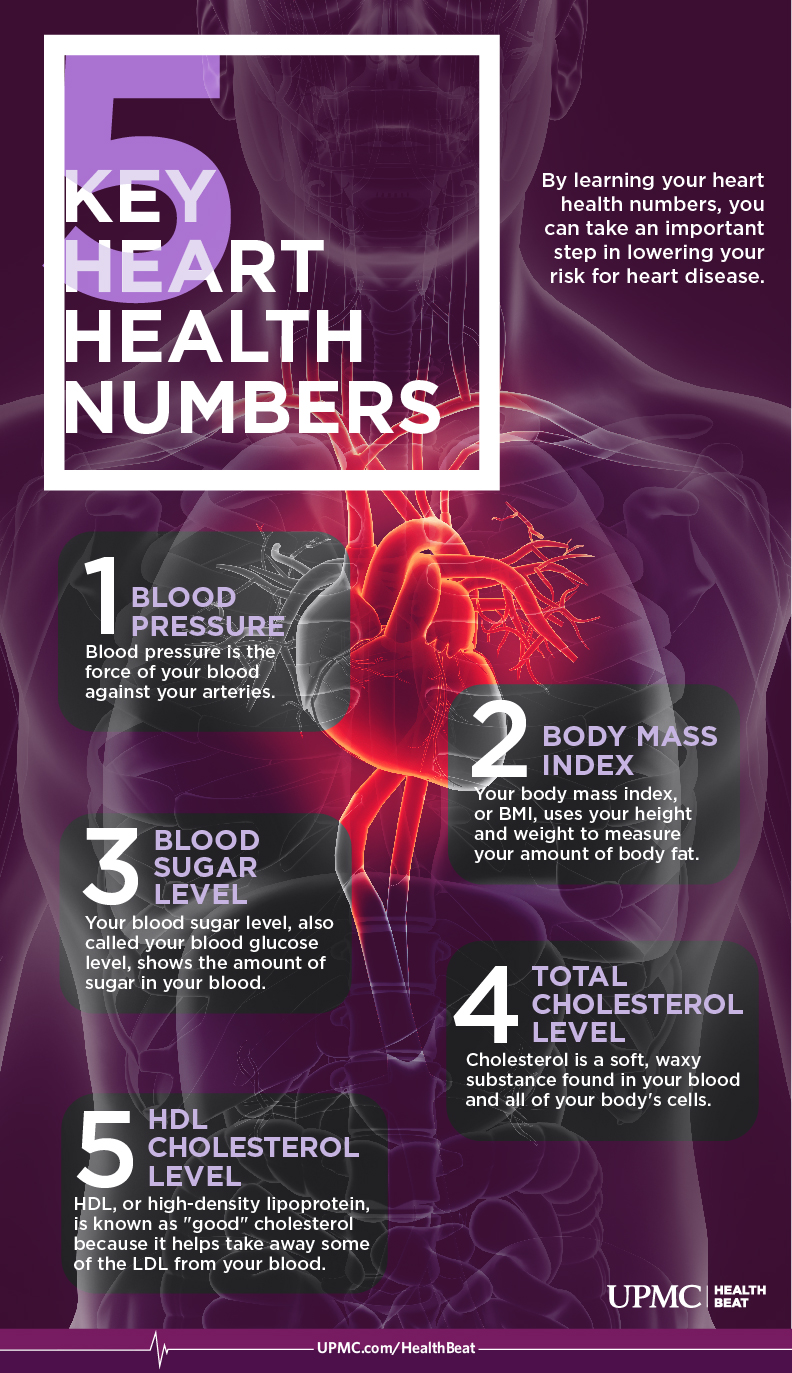 Learn more about these five heart health factors
