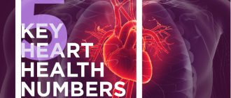 You Need to Know These 5 Heart Health Numbers