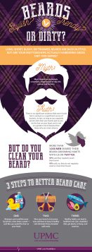 Learn more about germs and beards