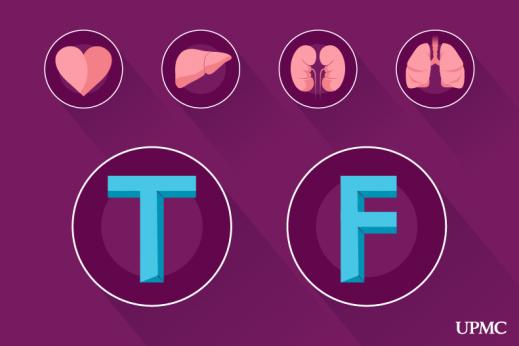 Quiz: Organ donation myth vs. fact