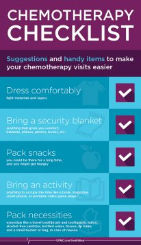 A list of items to pack for your chemotherapy treatment